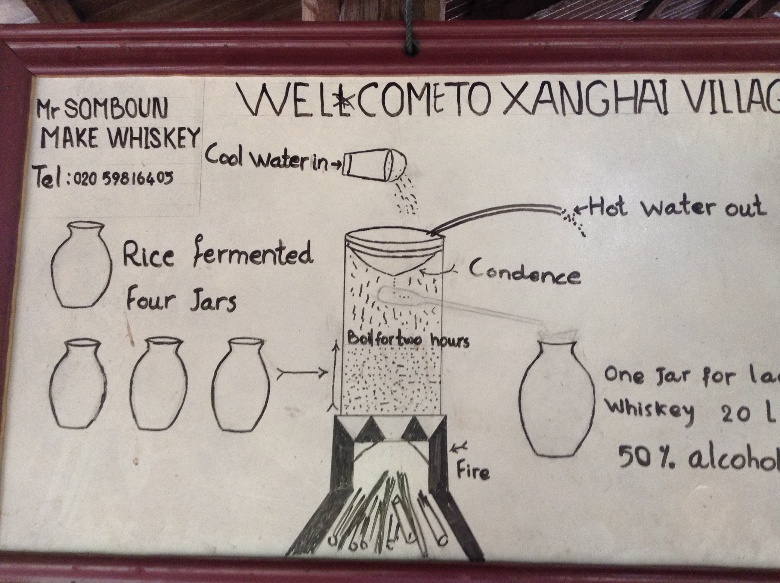 Pacou Caves Beinghere Whiskey Still Diagram A Shows How The Works It Looks Like Stills We Americans Have In Appalachian Mountains